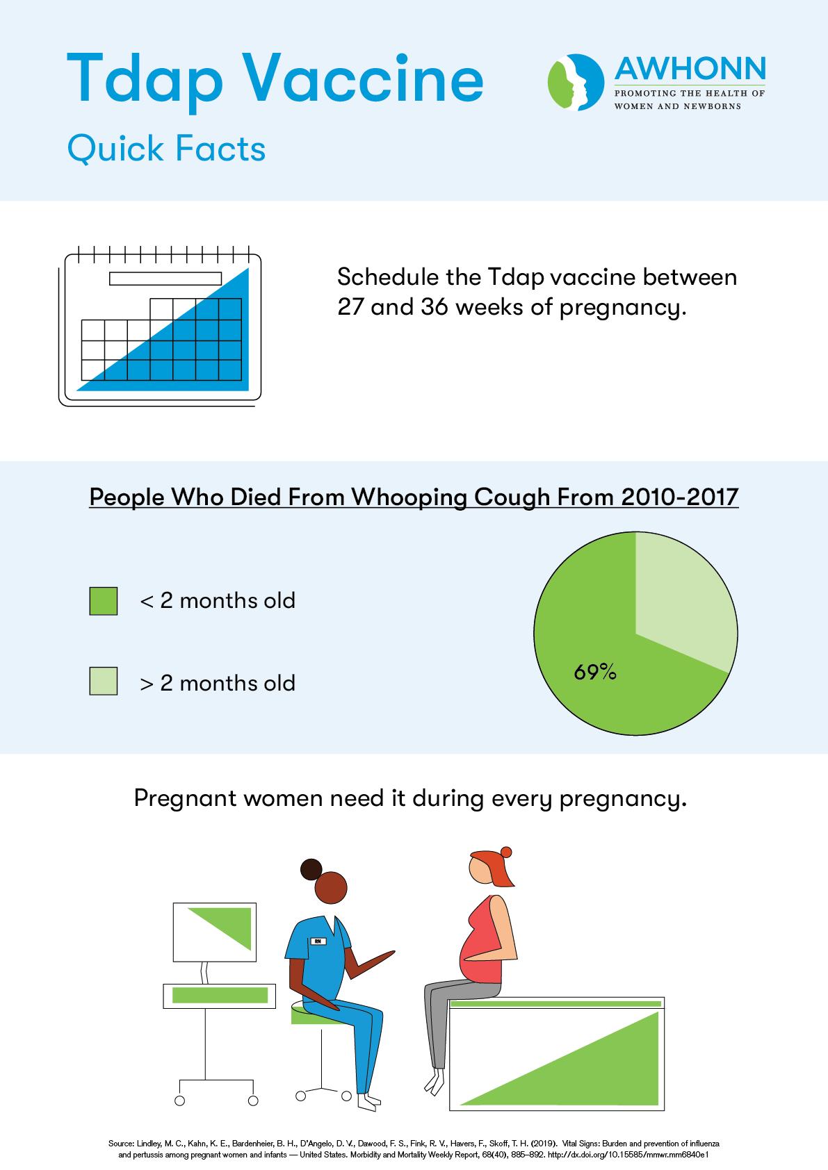 Tdap Infographic